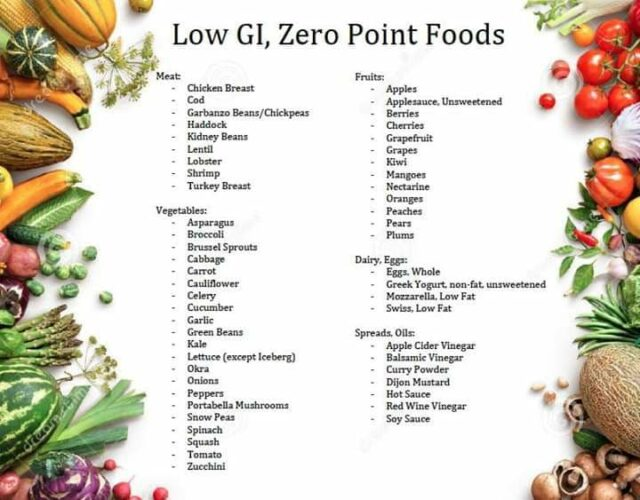 Low GI Food